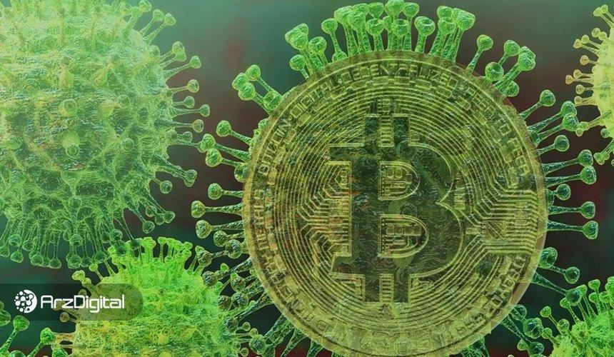 قیمت بیت کوین و ویروس کرونا پا به پای هم رشد میکنند