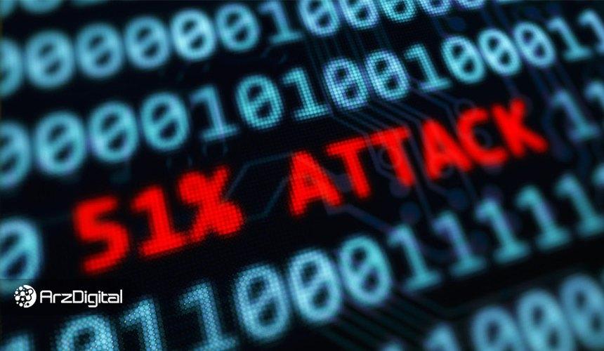 حمله ۵۱ درصدی به شبکه بیت کوین در هر ساعت بیش از نیم میلیون دلار هزینه دارد؛ اوضاع آلت کوینها چطور است؟