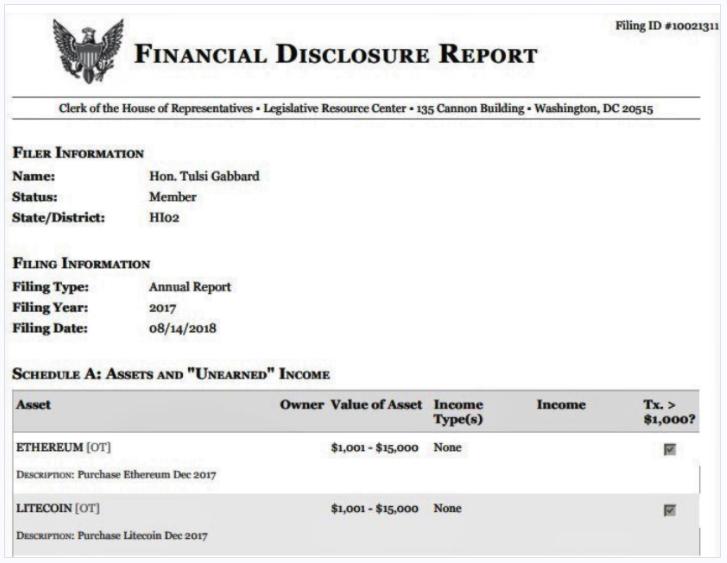 گزارش مالی تولسی گابارد در ارتباط با ارزهای دیجیتال تحت مالیکت وی