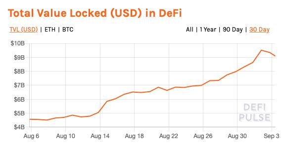 ۳ دلیل سقوط اخیر قیمت بیت کوین به سطوح ۱۰,۰۰۰ دلار