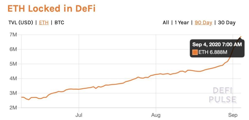 سقوط شدید قیمت اتریوم؛ همچنان امکان بازگشت روند وجود دارد